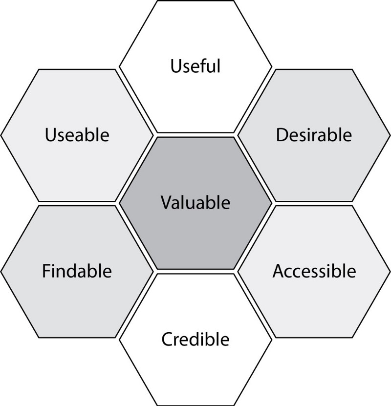 What is UX… and does it matter?