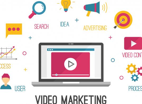 Importance of video marketing, video trends